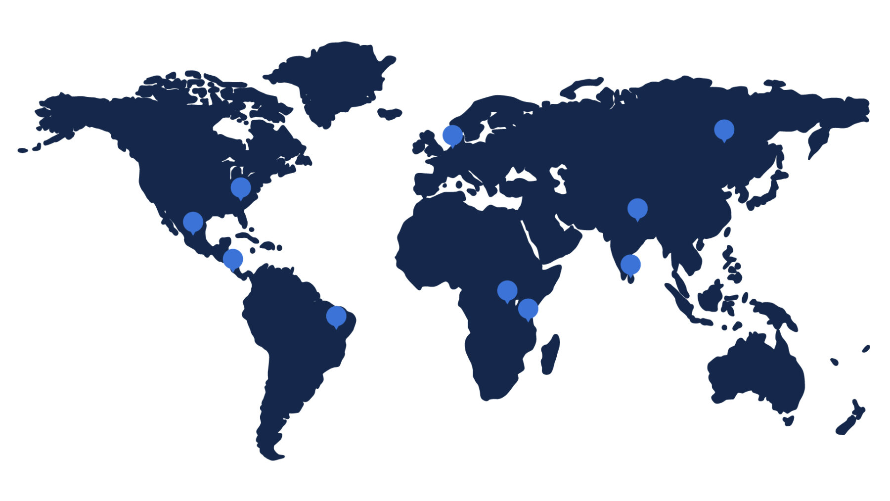 Global Missionary Partners